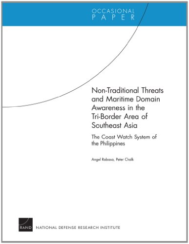 Non-Traditional Threats and Maritime Domain Awareness in the Tri-Border Area of Southeast Asia: The Coast Watch System of the
