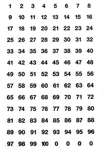Petit Noir Numéros On 8.5mm (0.3 Pouce) Rond Transparent Étiquettes, Auto-Adhésif Numérotation 1-100 Autocollants