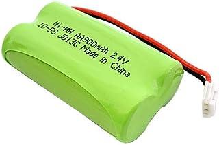 日立 コードレス子機用 互換充電池【BP2R4V-600 対応】JANコード:4571476510141