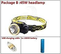 新しいLEDヘッドランプ懐中電灯、ミニUSB LEDヘッドライト、充電式ボディモーションセンサープロジェクター、防水、強力な懐中電灯ヘッドライト懐中電灯屋外、D、色:D (Color : B)