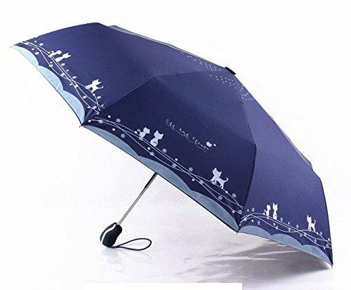 Top 16 cat umbrella compact for 2021