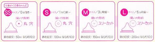 ピジョン 母乳実感 哺乳びん 耐熱ガラス製 オレンジイエロー 160ml BON‐G160 [3100]