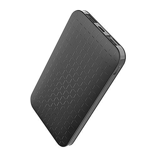GWX draagbare oplader 20.000 mAh, 2 USB-poorten, externe accu met digitaal LED-display voor smartphones en tablets