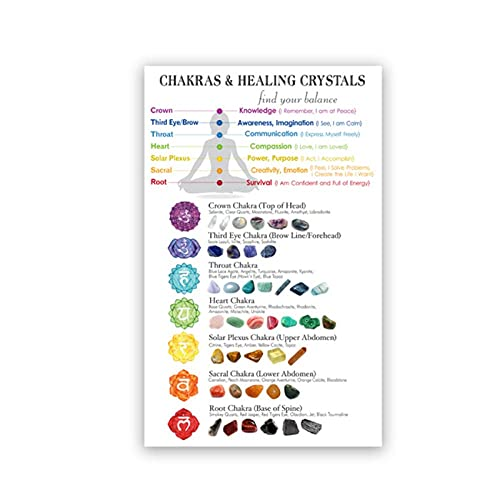 BINGJIACAI Chakras y cristales curativos correspondientes, póster de guía, meditación, arte de pared, pintura en lienzo, imagen de yoga, impresión, sala de estar decoración del hogar-50x70cm sin marco