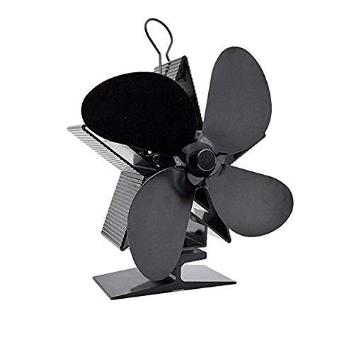 ventilador estufa leña ecofan fabricante LPVIE