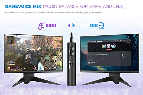 Creative Sound Blaster G3 Amplificatore USB-C DAC per console di gioco PS4, Nintendo Switch, con GameVoice Mix (equlibrio audio per giochi/chat), controllo del microfono/volume e controllo