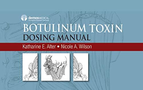 Botulinum Toxin Dosing Manual