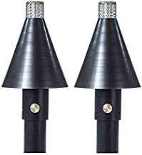 Best Big Kahuna Tiki Torches of 2020 – Top Rated & Reviewed
