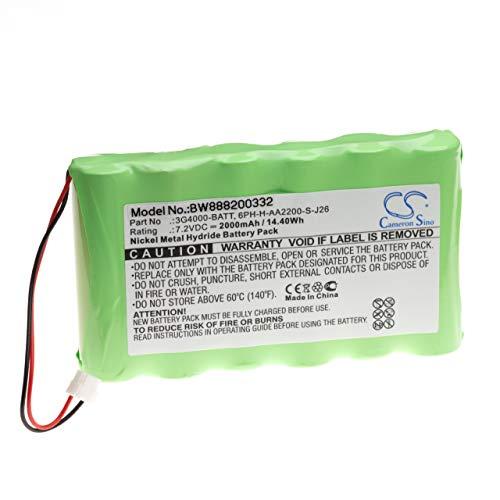 vhbw NiMH batería 2000mAh (7.2V) para Control de Alarma Seguridad para el hogar Home Security Tipo DSC 3G4000
