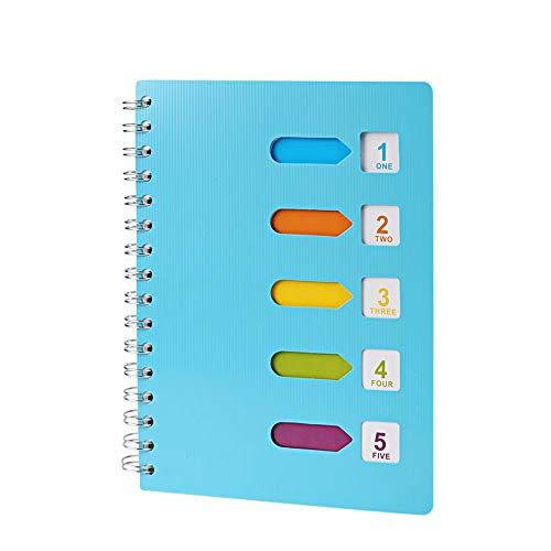 MOPOIN Bloc de Notas Espiral A5, Bloc de Notas Universitario Libretas Bonitas A5 con Forro, Ideal para Notas, intura y graffiti, 120 páginas