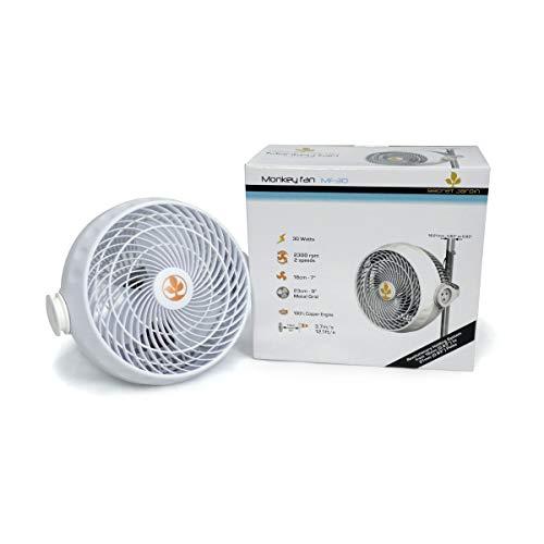 Ventilateur circulateur d'air + clip 18cm 30W Secret Jardin (Monkey Fan MF30)