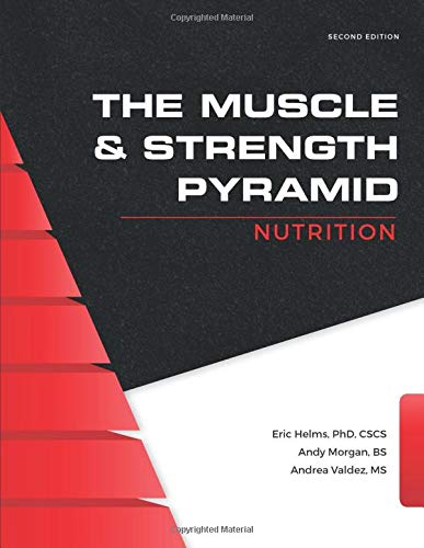 The Muscle And Strength Pyramid: Nutrition