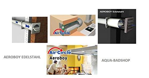 Hochwertiger AIR-Circle® Aeroboy Mauerkasten mit Edelstahllamellen - Energiesparmauerkasten Ø 125 Außengitter Edelstahl Air Circle Mauerkasten-Das Original