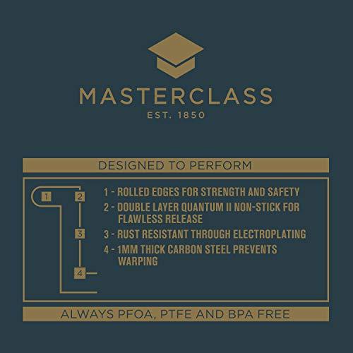 Kitchen Craft Master Class - Molde Redondo Desmontable, Acero ...