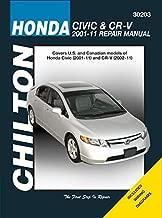 Honda Civic & CRV 01-11