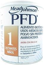 PFD 1 Jar – 450 gr Estimated Price : £ 75,51