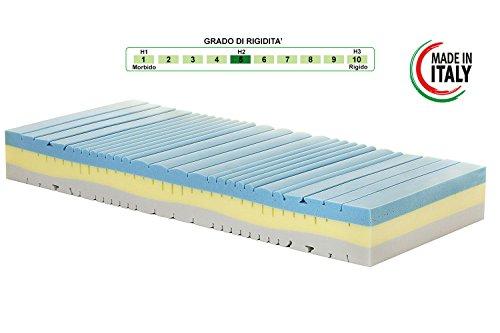 Materasso Memory Singolo Modello Melody, Misura 85x195 H23 cm, con Rivestimento Aloe Argento Zip Sfoderabile Anallergico antiacaro con 7 Zone di portanza differenziata