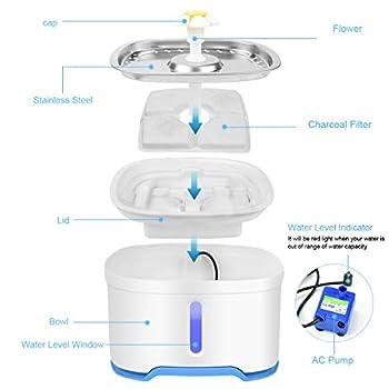 RIOGOO Fontaine à Eau pour Chat, 84oz / 2.5L Arrêt Automatique Intelligent, Fontaine à Eau pour Chat Distributeur d'eau pour Chien pour Chats, Chiens, Animaux de Compagnie Multiples