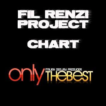 Fil Renzi Project Chart