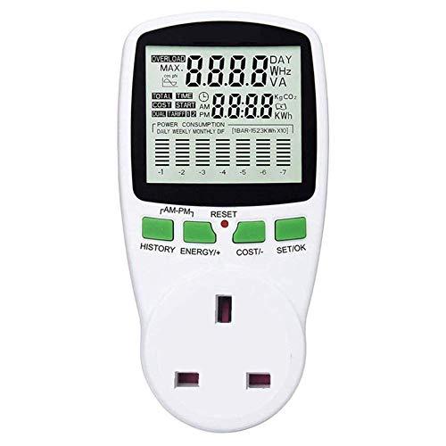 RGLZY Power Meter Stecker Energy Monitor, Stromverbrauch Strom Usage Monitor, Mit Überlastschutz, Geeignet Für Die Meisten Energiespar,UK