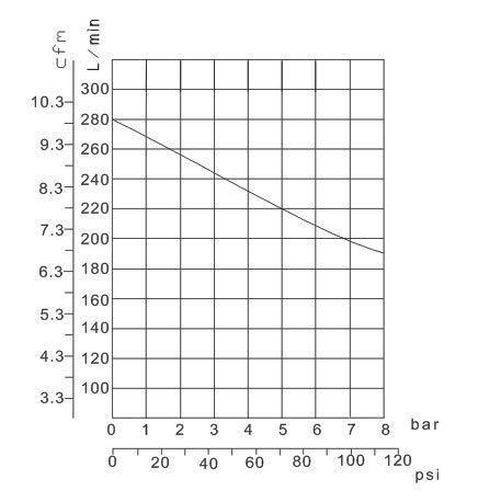 IMPLOTEX 1500W 2PS Flüsterkompressor 50l - 4