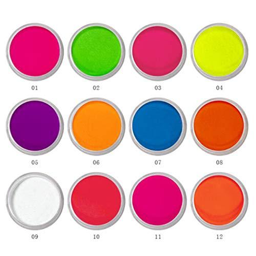 Fluoreszierendes Glimmerpuder, Schwarzlicht, Epoxidharz, Farbstoff für Seife, natürliche...