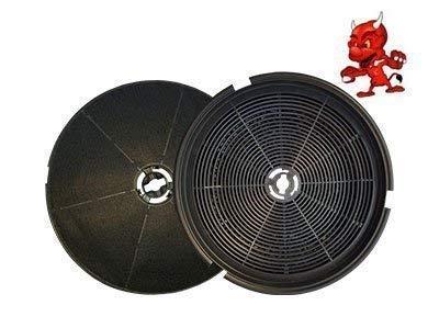 1 Aktivkohlefilter Kohlefilter Filter passend für Dunstabzugshaube HONEYWELL NL600ED, NL 600 ED