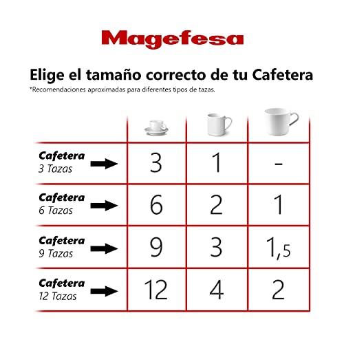 M MAGEFESA 01CFCOLOM12