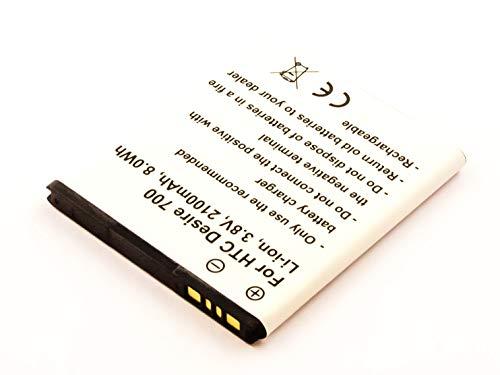Akku kompatibel mit HTC Desire 320 | 3.7 Volt | 2100 mAh | 7.77 Wh Li-Ion Akku