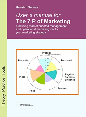 User´s Manual for The 7 P of Marketing: practicing market oriented management and operational marketing mix for your marketing strategy (English Edition)