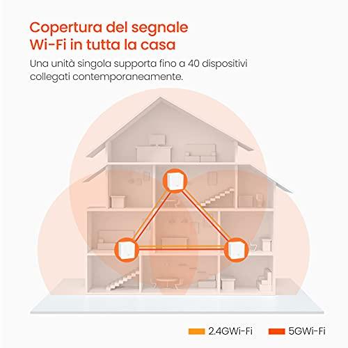 Tenda WiFi Mesh Nova MW3, Dual Band AC1200, 2 Porte Fast Ethernet, Modalità Router e Access Point, Parental Control, Rete Ospite, Auto Organizza la Rete, 3 Pezzi con Copertura Fino a 325 ㎡