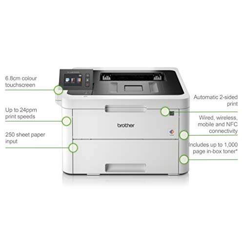 Brother HL-L3270CDW - Impresora láser color (Wifi, USB 2.0, 256 MB, 800 MHz, 24 ppm, 430 W) blanco