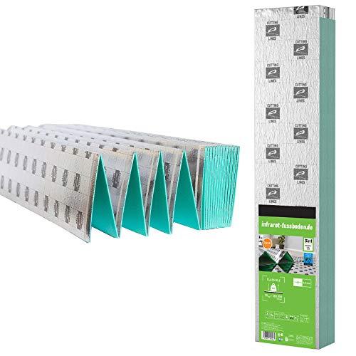 Fußboden Dämmunterlagen 3mm 15m² für Laminat Parkett Vinyl auf HDF-Träger Fußbodenheizung