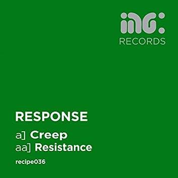 Creep / Resistance