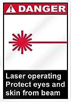 金属レリーフインチ、レーザー操作ビーム危険サインプリントから目と肌を保護、オフィスヴィンテージ装飾寝室シックなヴィンテージユニークなポスター