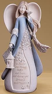Best karen hahn angel figurine Reviews