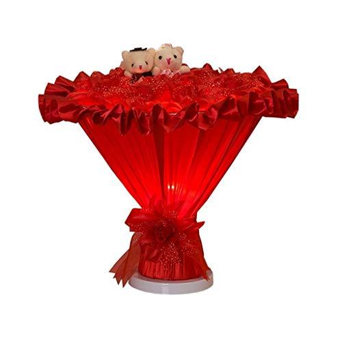 JKUNYU Bordslampor, Personality Simple Continental säng lampor Creative Wedding äktenskap Ornament Pink Mode Lampa, S Läsa Night Light, rosa (Color : Rose)