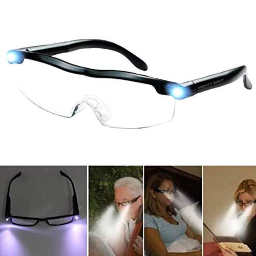 WZYJ Lupas de visión con LED, 160% de Aumento, fácil de Usar, para lectores, Mujeres, Hombres, niños
