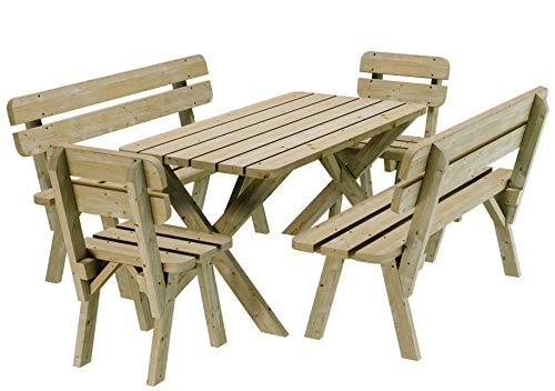 PLATAN ROOM Gartenmöbel aus Kiefernholz 120 cm / 150 cm / 170 cm breit Gartenbank Gartentisch Kiefer Holz massiv Imprägniert (Set 2 (Tisch + 2 Bänke + 2 Stühle), 170 cm)
