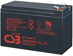 12V 9Ah HR1234W Home Alarm Battery by CSB