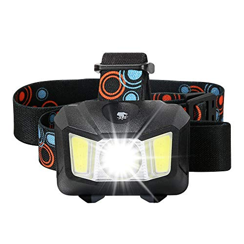BESWILL Headlamp