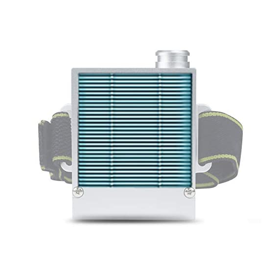 3 Pcs Replacement Filters for Airpro Rechargeable Electrical Air Purifying (AM99) 1 Replacement Accessoiries for Electrical Air Purifying ☀☀☀ DO NOT PURCHASE IT IF YOU DO NOT HAVE AURORA AM99 Electrical Air Purifying, it is NOT guaranteed to be applicable to other brands☀☀☀