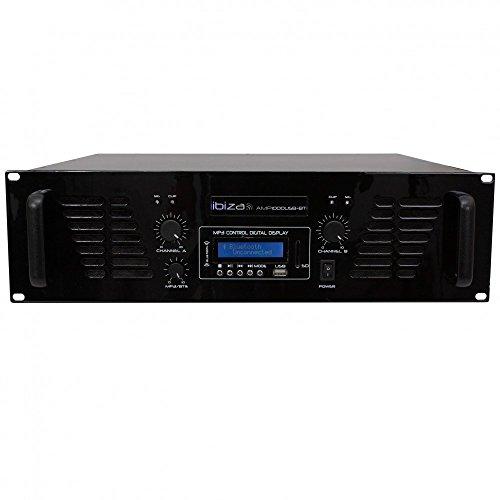 Ibis AMP1000USB-BT, Amplificador sonorización lector
