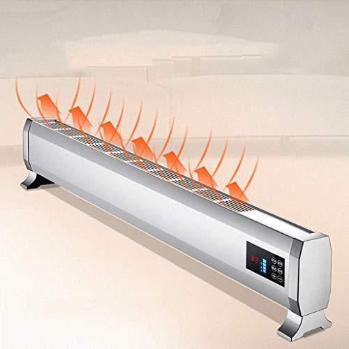 CENPEN Calentador de zócalo Convector Calefactor