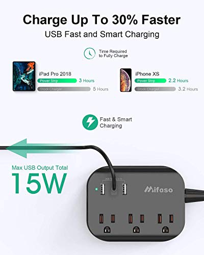 Power Strip with USB, Mountable Flat Plug Power Strip with 3 Outlets 3 USB Ports(Smart 3.1A), 5ft Braided Extension Cord, Compact for Cruise Ship, Travel, Home, Office 2