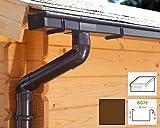 Dachrinnen/Regenrinnen Set | Pultdach (1 Dachseite) | Kastenrinnen | Kastendachrinnen | BG70 | in braun! (Komplettes Set bis 3.50 m)