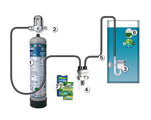 JBL ProFlora u504 CO2-Düngeanlage Komplettset für Aquarienpflanzen - 2