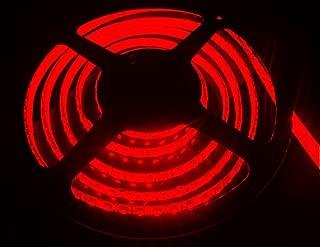 Best led grid lights Reviews
