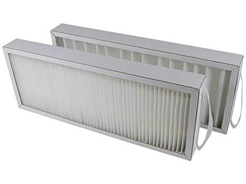 Sparhai24 1x G4 / F7 alternatives Filter Set passend für Pluggit Avent P 310 in Erstausrüster-Qualität APFG4F7-310