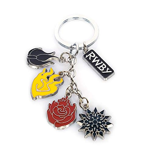 SUTUO RWBY keychain, Anime Rwby Cosplay Lovely Series colored Knapsack Pendant